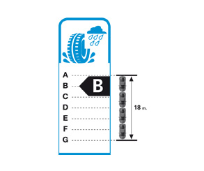 Tyre-Labeling-Braking-Grades