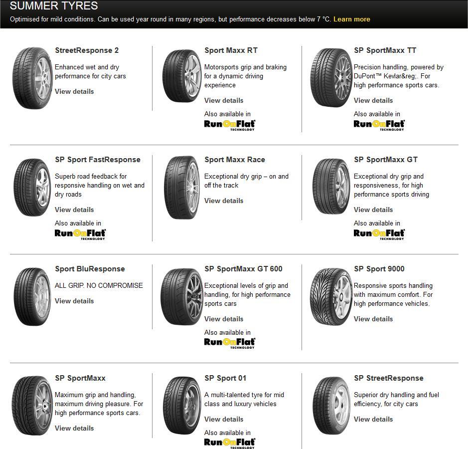 Dunlop Summer Tyres
