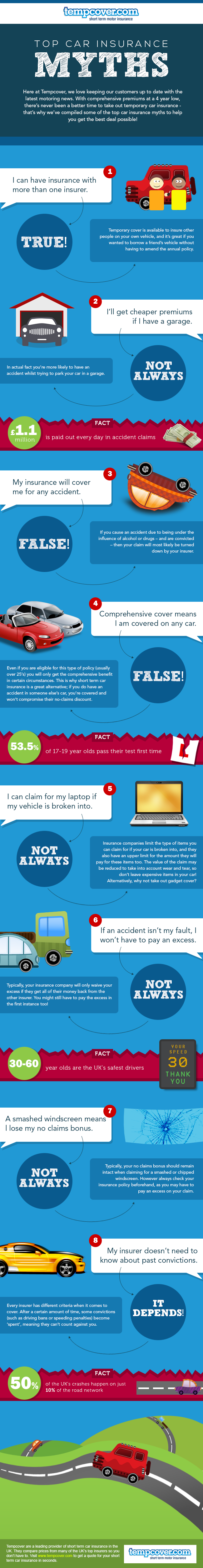 Tempcover-Car-Insurance-Myths-Complete